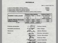 Respublikos Prezidento rinkimų komisijos protokolas.